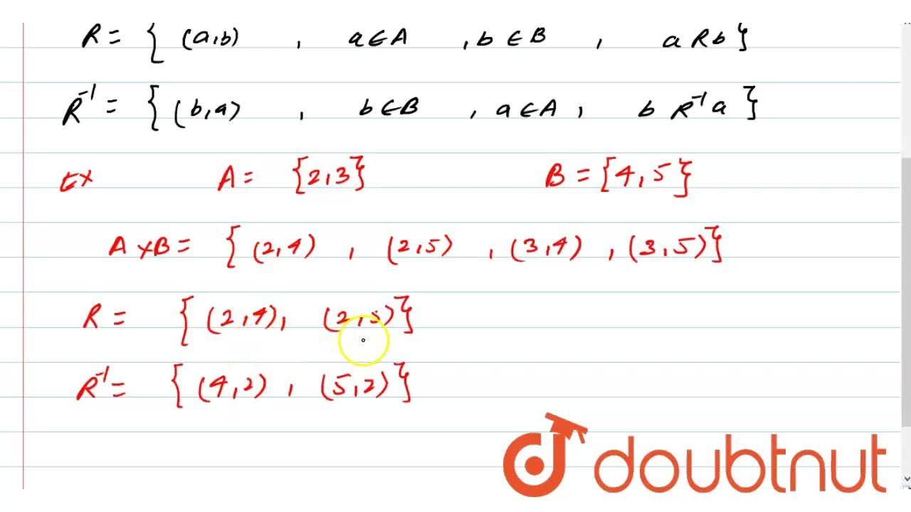 Solution for Inverse Relation