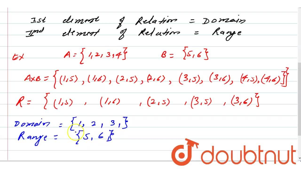Solution for Domain and range of a relation