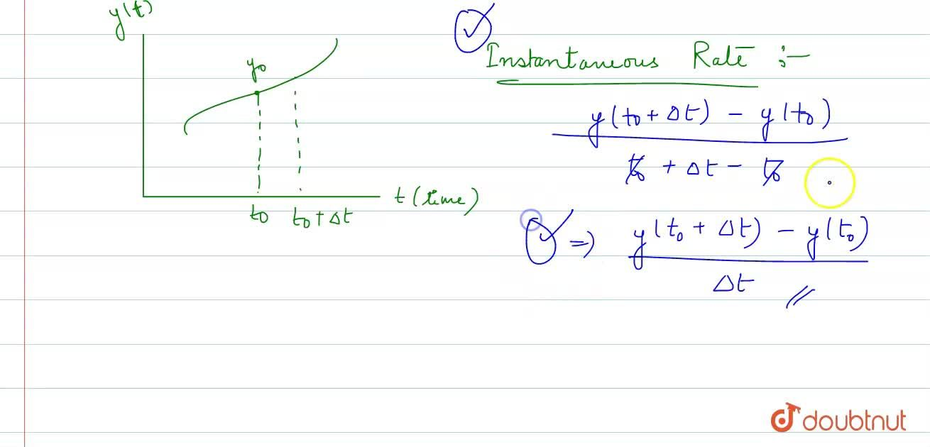 Introduction: average rate and instantaneous rate