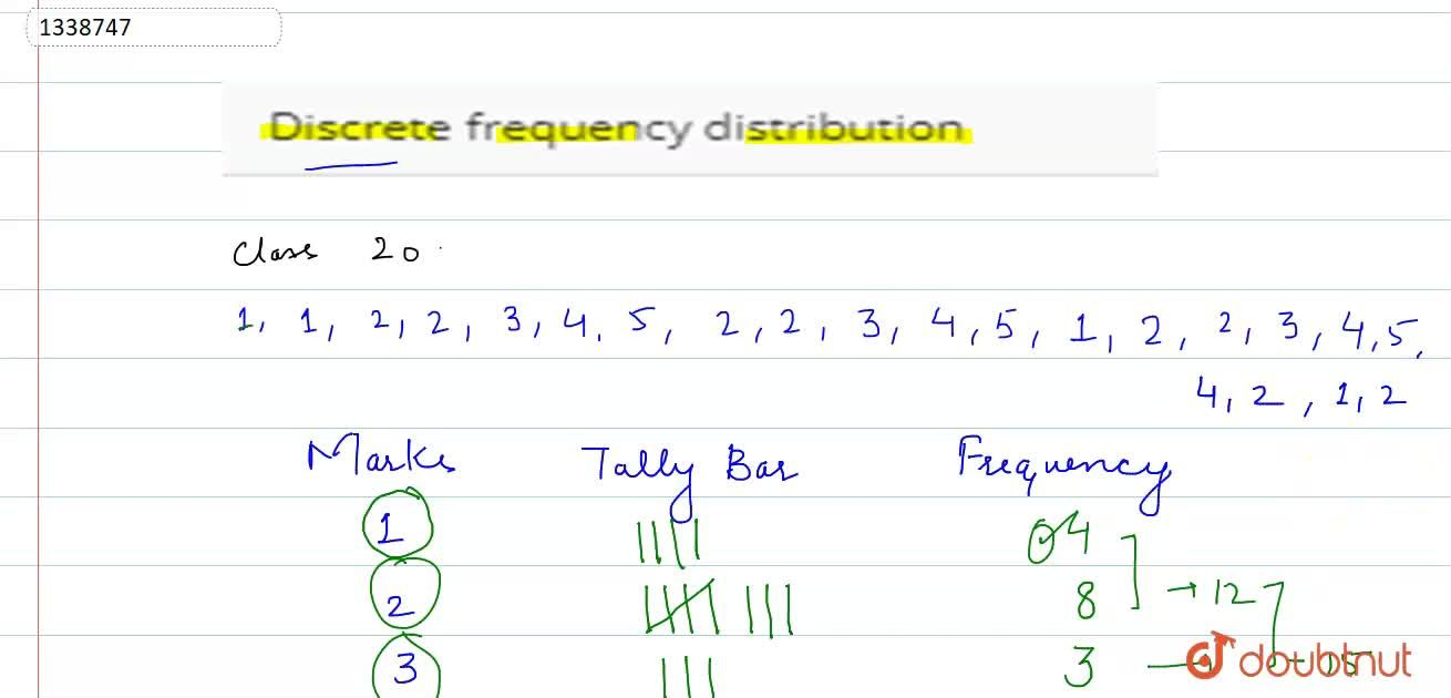 Solution for Discrete frequency distribution