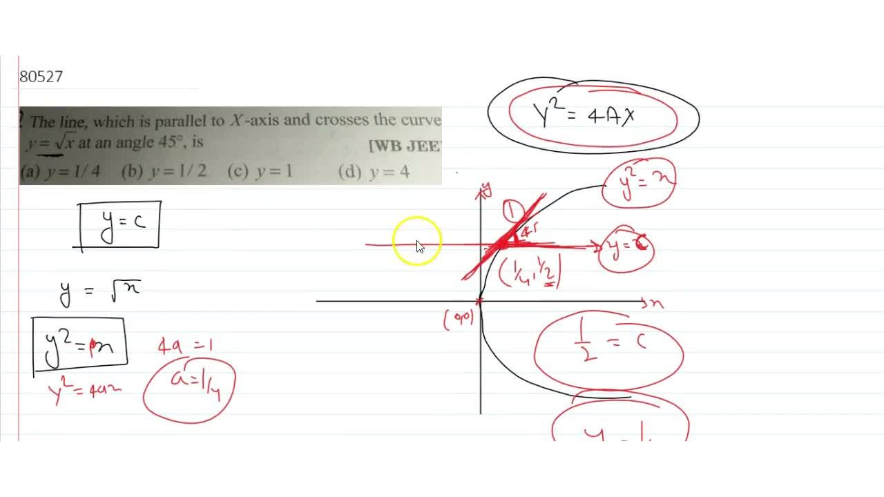 The line, which is parallel to X-axis and crosses the curve y=sqrtx at an angle 45^@, is