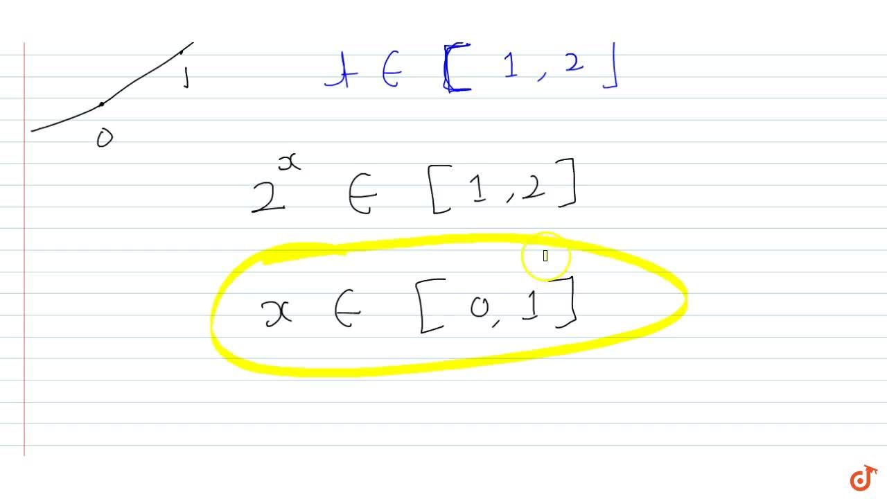 Solution for  Find the domain of definitions of the following f