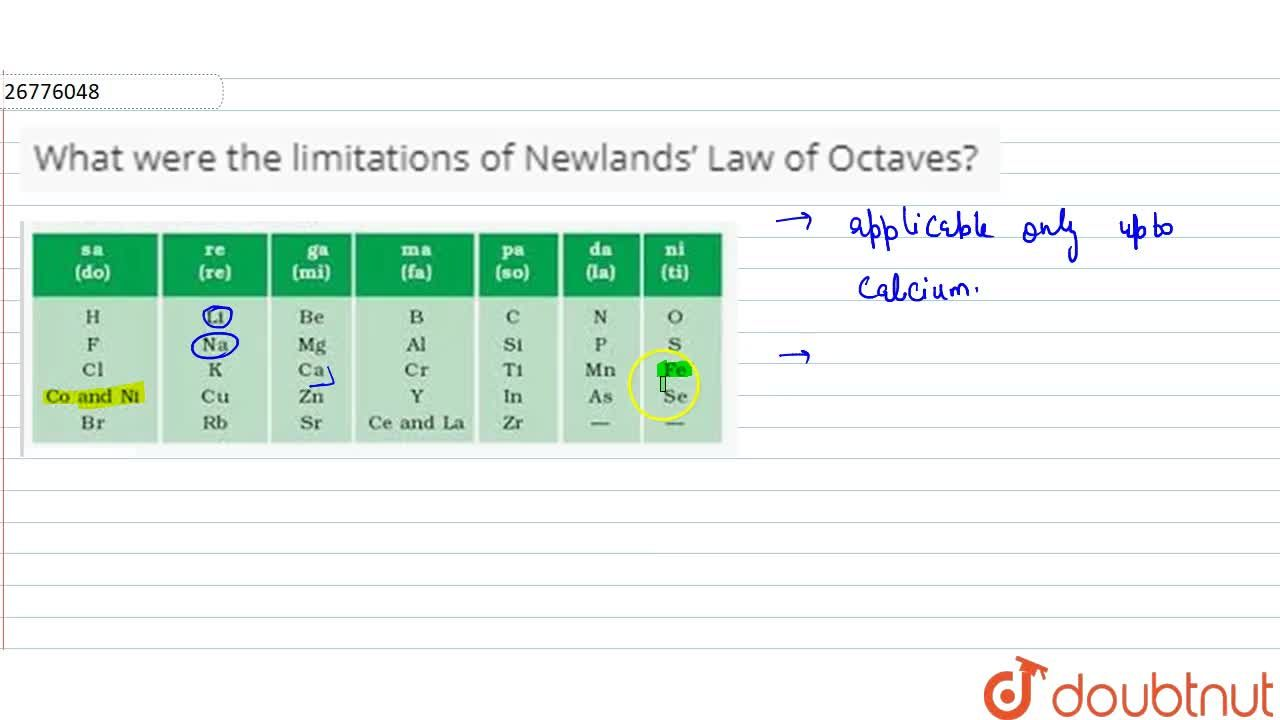 Solution for  What were the limitations of Newlands' Law of Oct