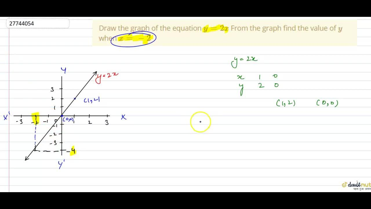 Solution for Draw the graph of the equation y=2x From the gra