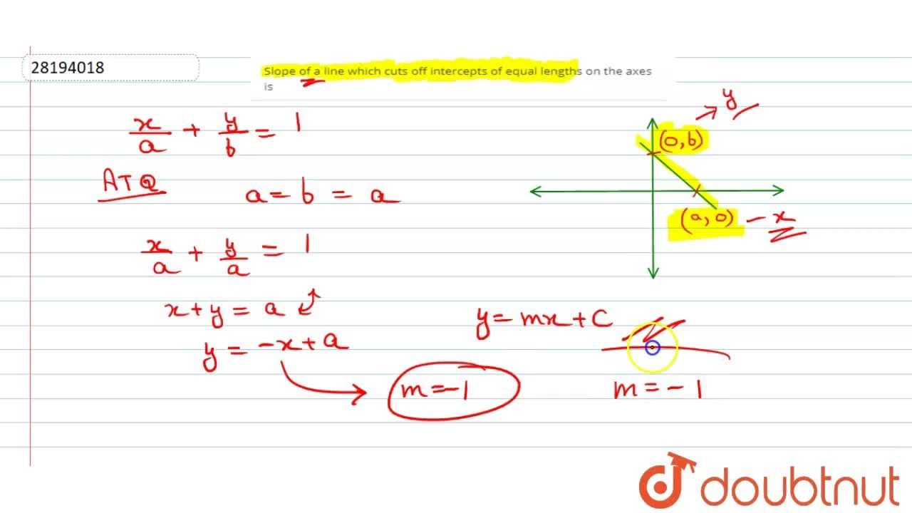 Solution for Slope of a line which cuts off intercepts of equal
