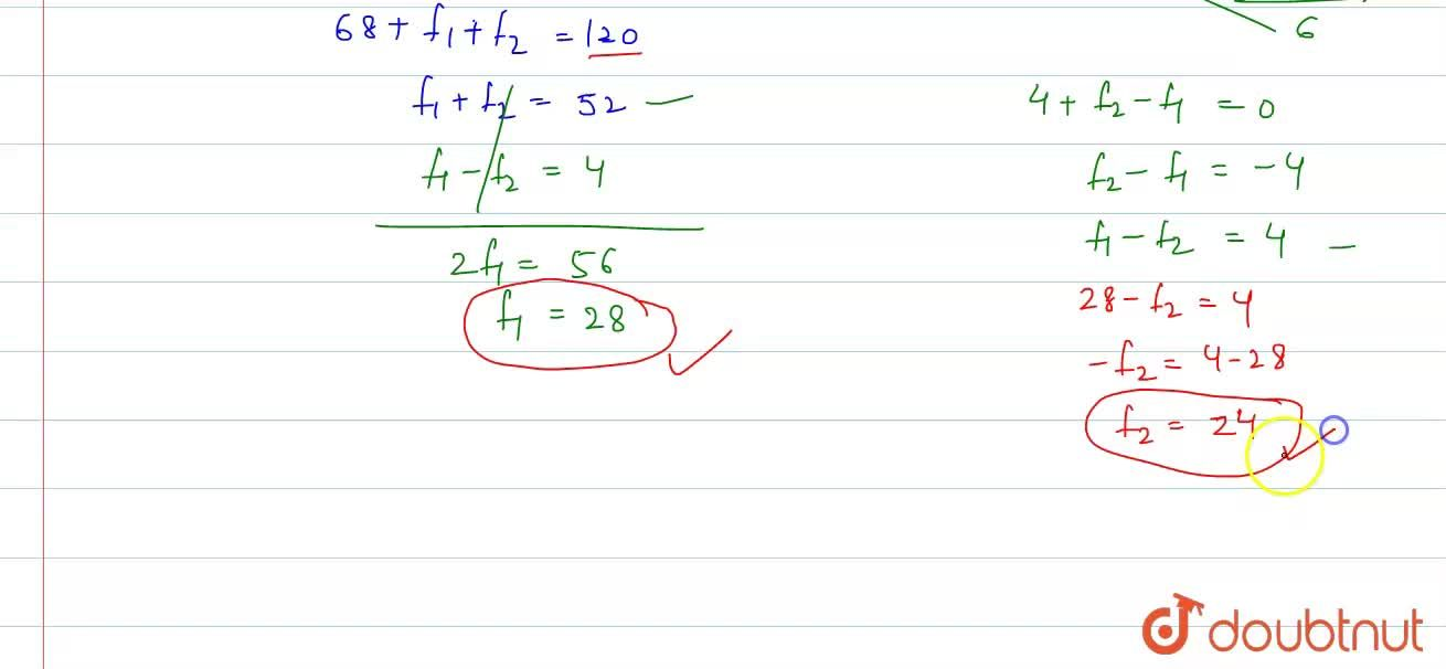 Solution for The mean of the following distribution is 50 but t