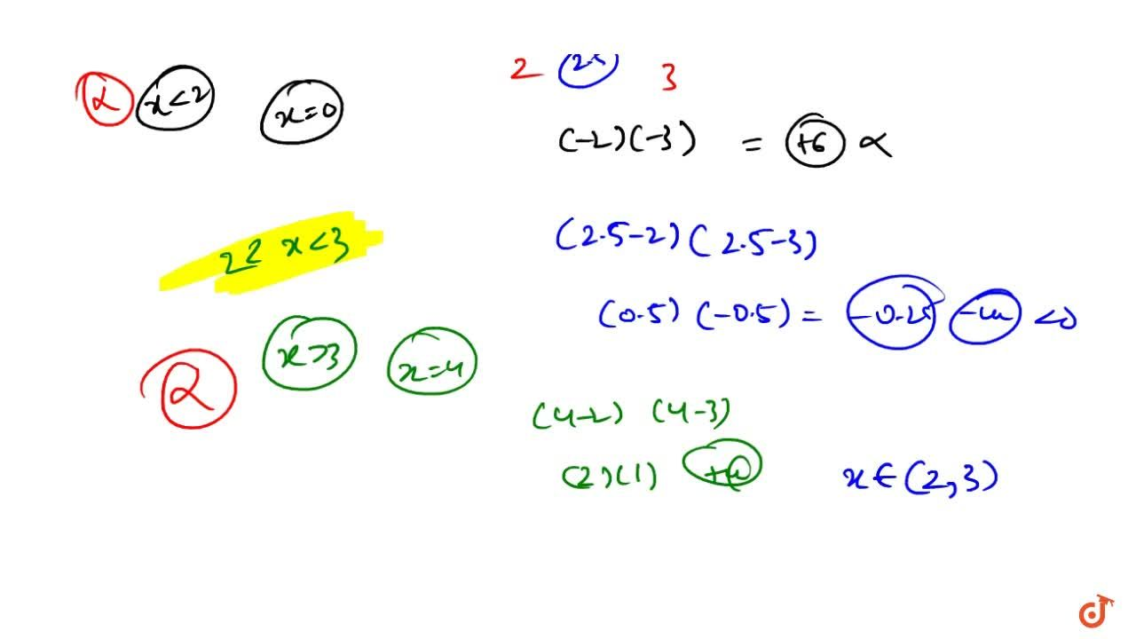 Solution for Solve the following inequations (x^2-5x+6),(x^2+x