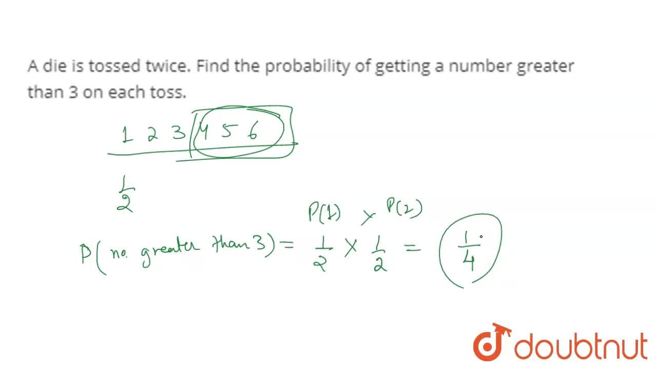 Solution for A die is tossed twice. Find the probability of get