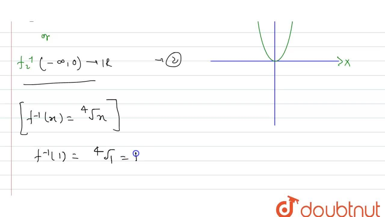 Solution for Let f: R->R be defined by f(x)=x^4 , write f^