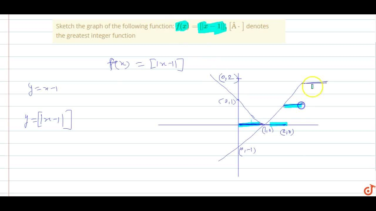 Solution for  Sketch the graph of the following function: (i) f