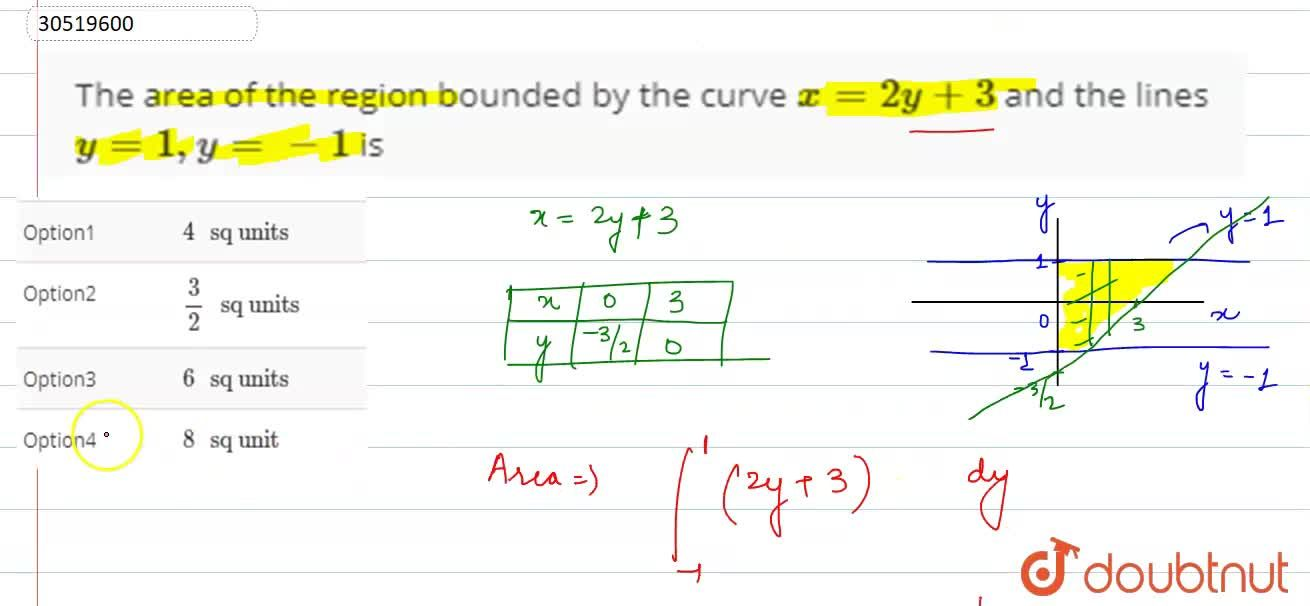 Solution for The area of the region bounded by the curve x=2y+