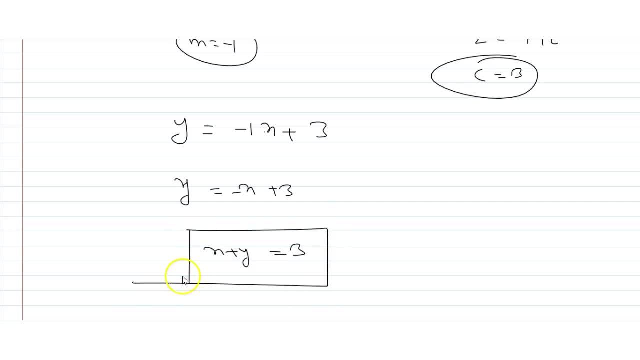 Solution for  Find the eqn of lines which pass through the poin