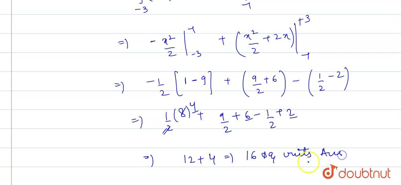 Solution for Draw a rough sketch of the given curve y=1+abs(x+
