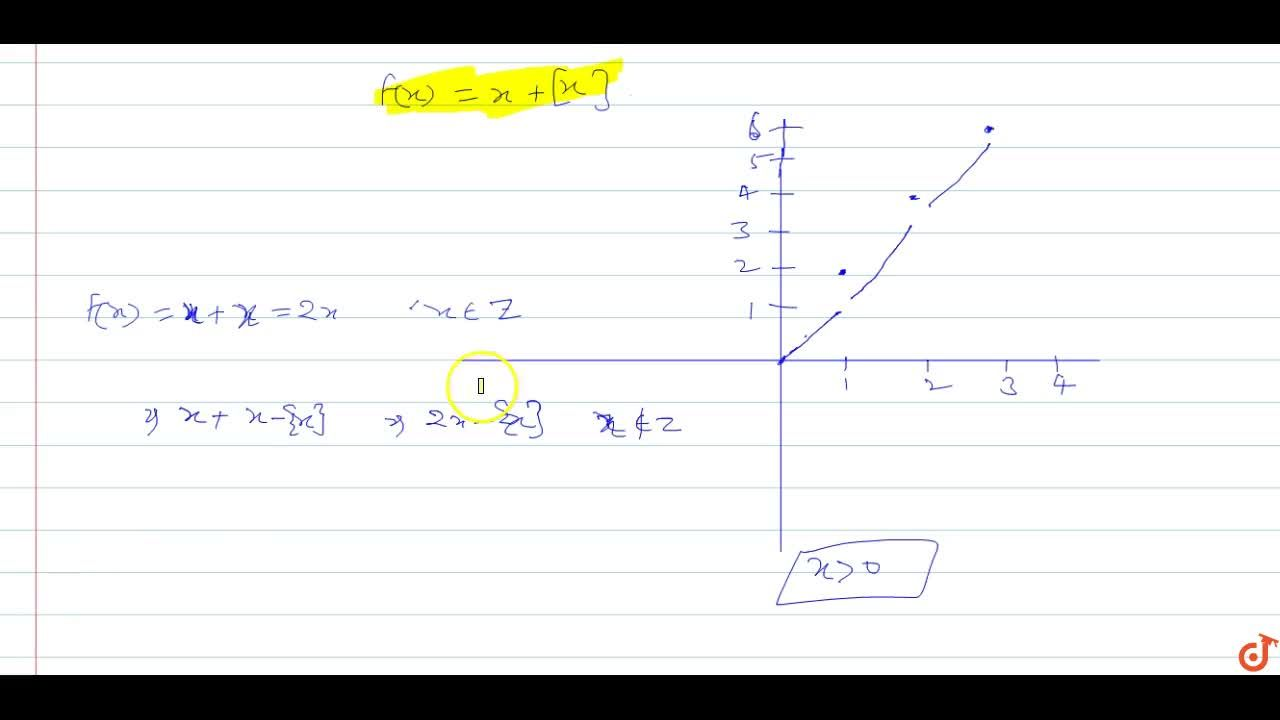 draw the graph of f(x)=x+[x], [.] denotes greatest integer function.