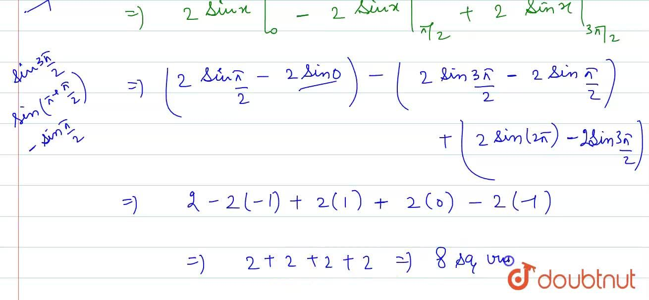 Solution for Find the area bounded by the curve y=2 cosx  and