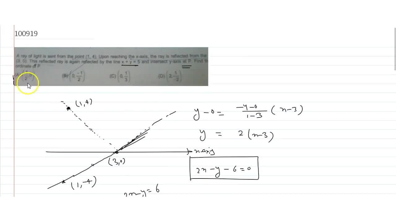 Solution for A ray of light is sent from the point (1,4) Upon