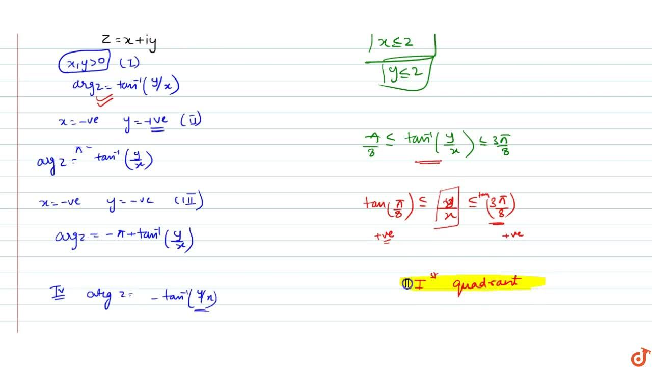 Solution for The region represented by RE(z)<=2, Im(z)<=2 and