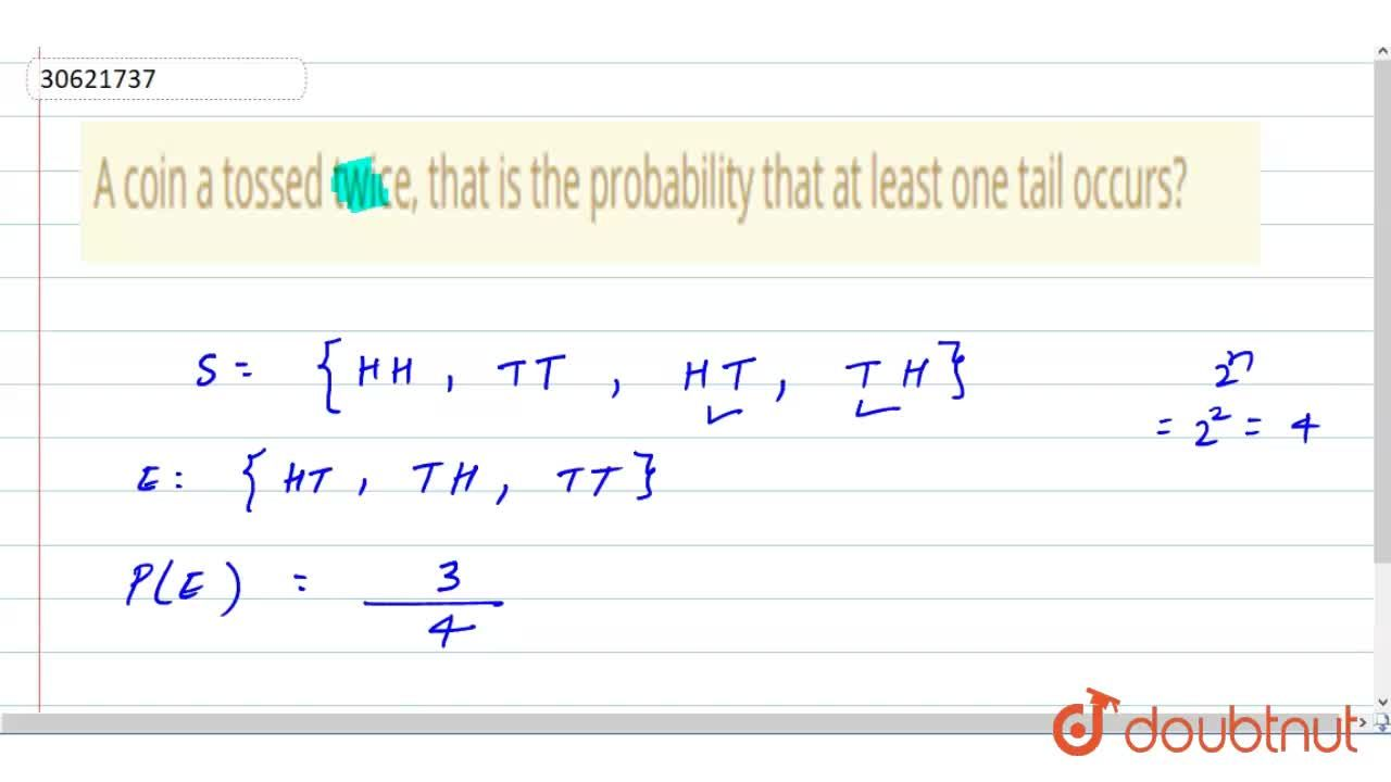 Solution for A coin a tossed twice, that is the  probability th