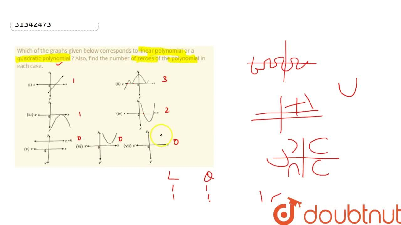 Solution for Which of the graphs given below corresponds to lin