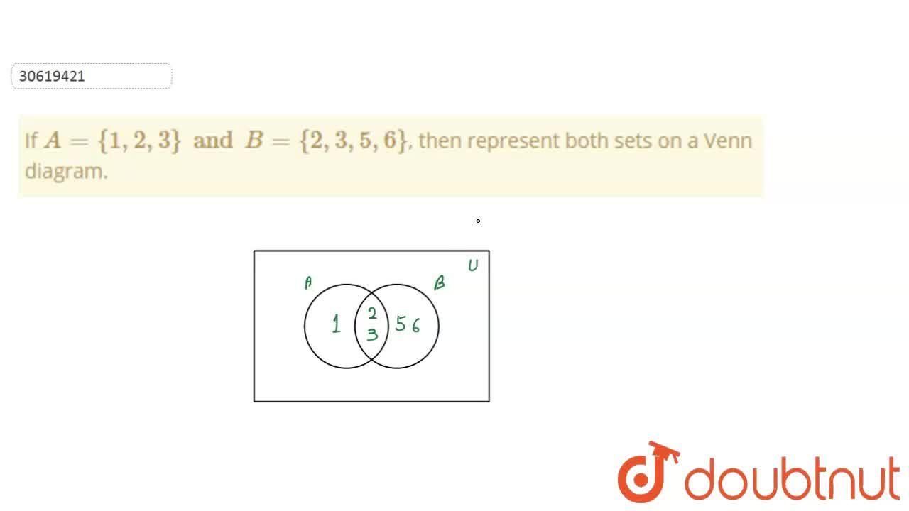 If A={1,2,3} and B={2,3,5,6}, then represent both sets on a Venn diagram.