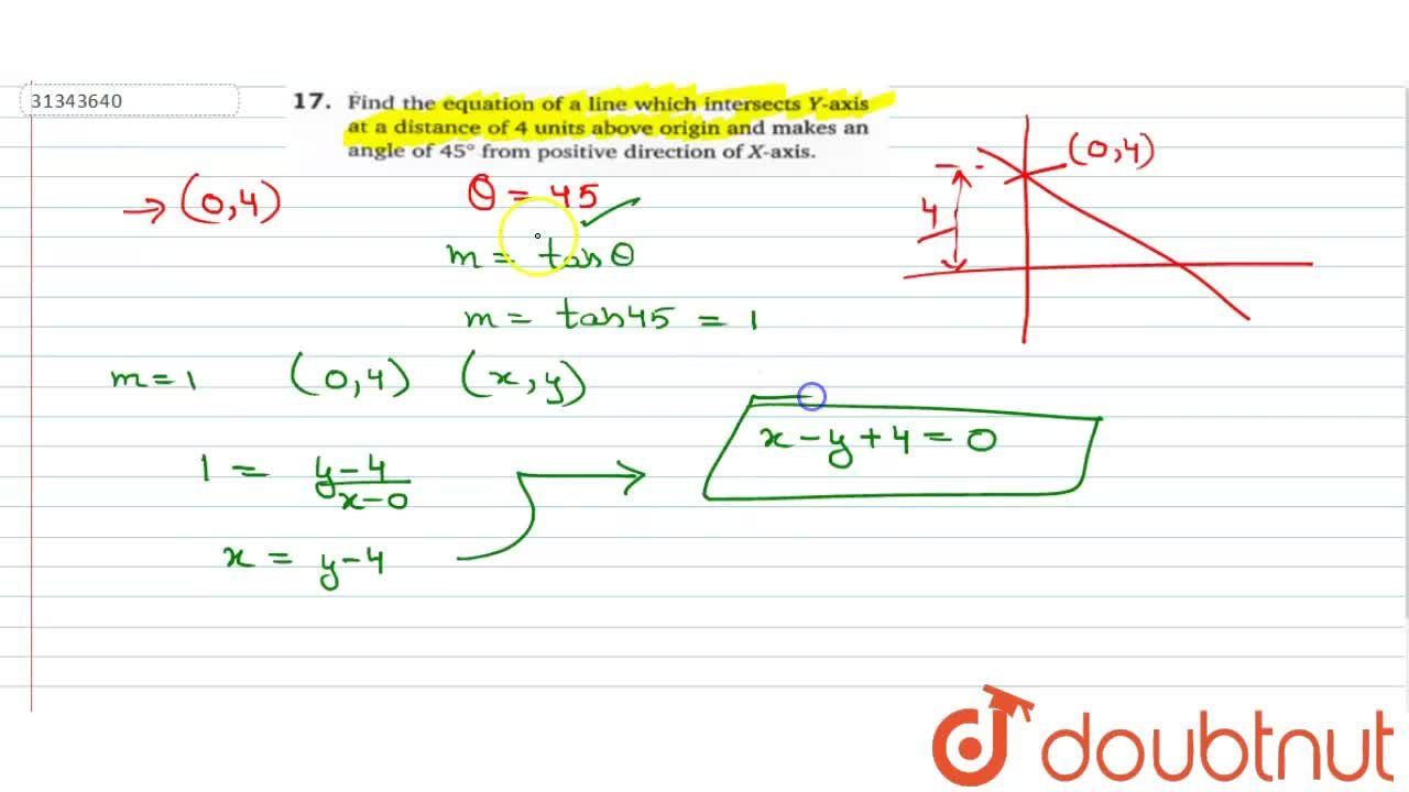 Solution for Find the equation of a line which intersects Y-a