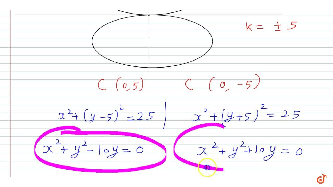 Solution for  Find the equation of a circle which touches x-axi
