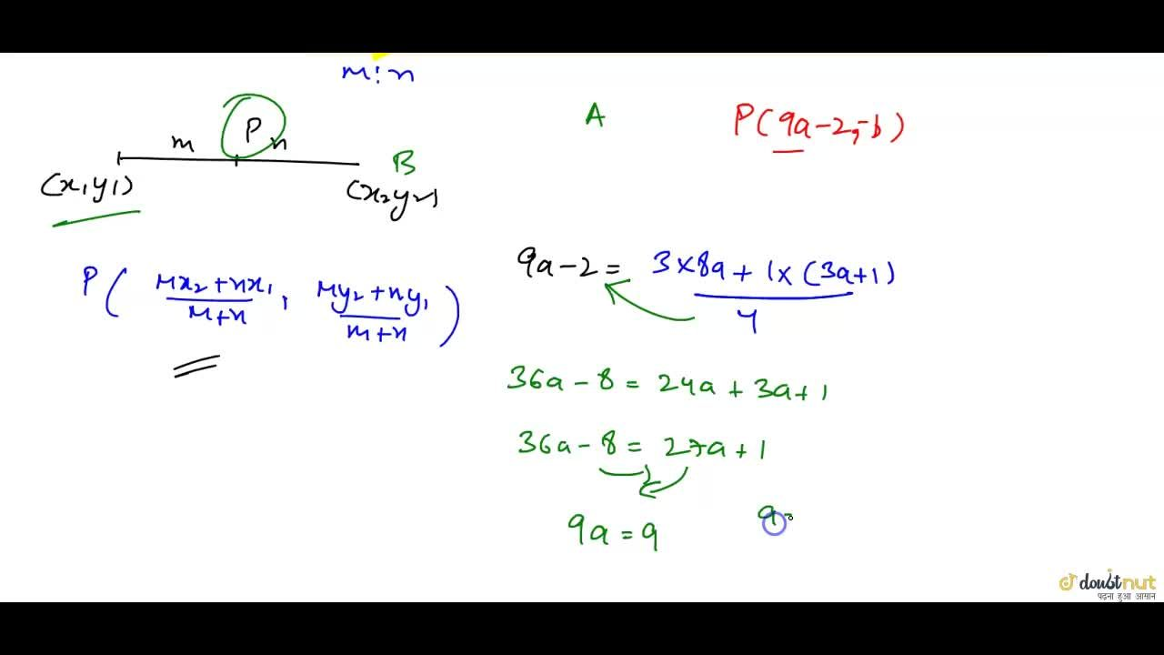 Solution for If P(9a-2,-b) divides the points A(3a+1,-3) an