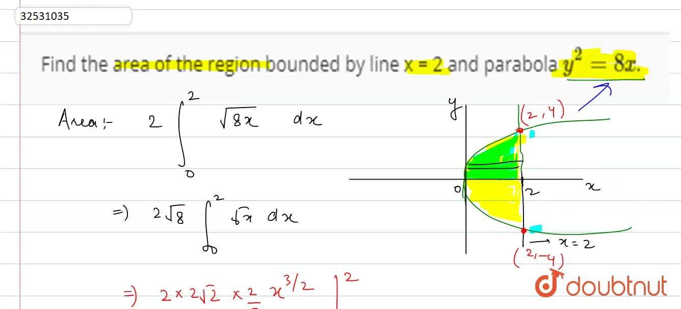 Find the area of the region bounded by line x = 2 and parabola y^(2)=8x.