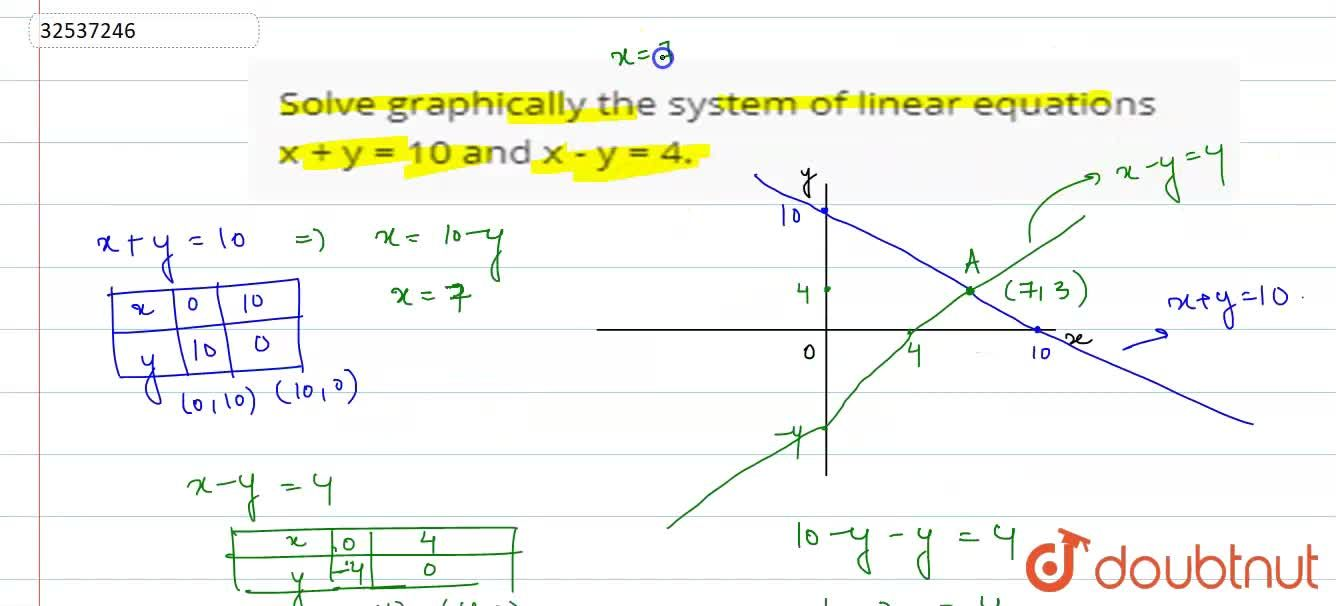 Solve graphically the system of linear equations  <br>  x + y = 10  and  x - y = 4.