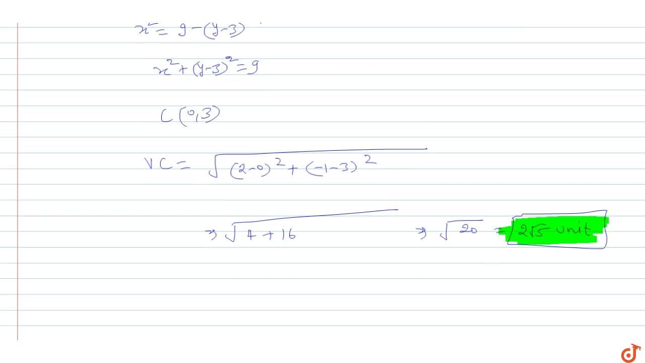 Solution for  The distance between the vertex of the parabola