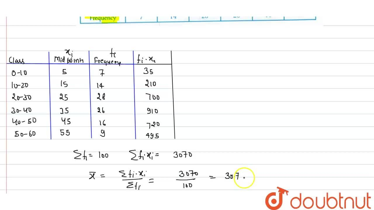Solution for Find the mean form the following table by direct m