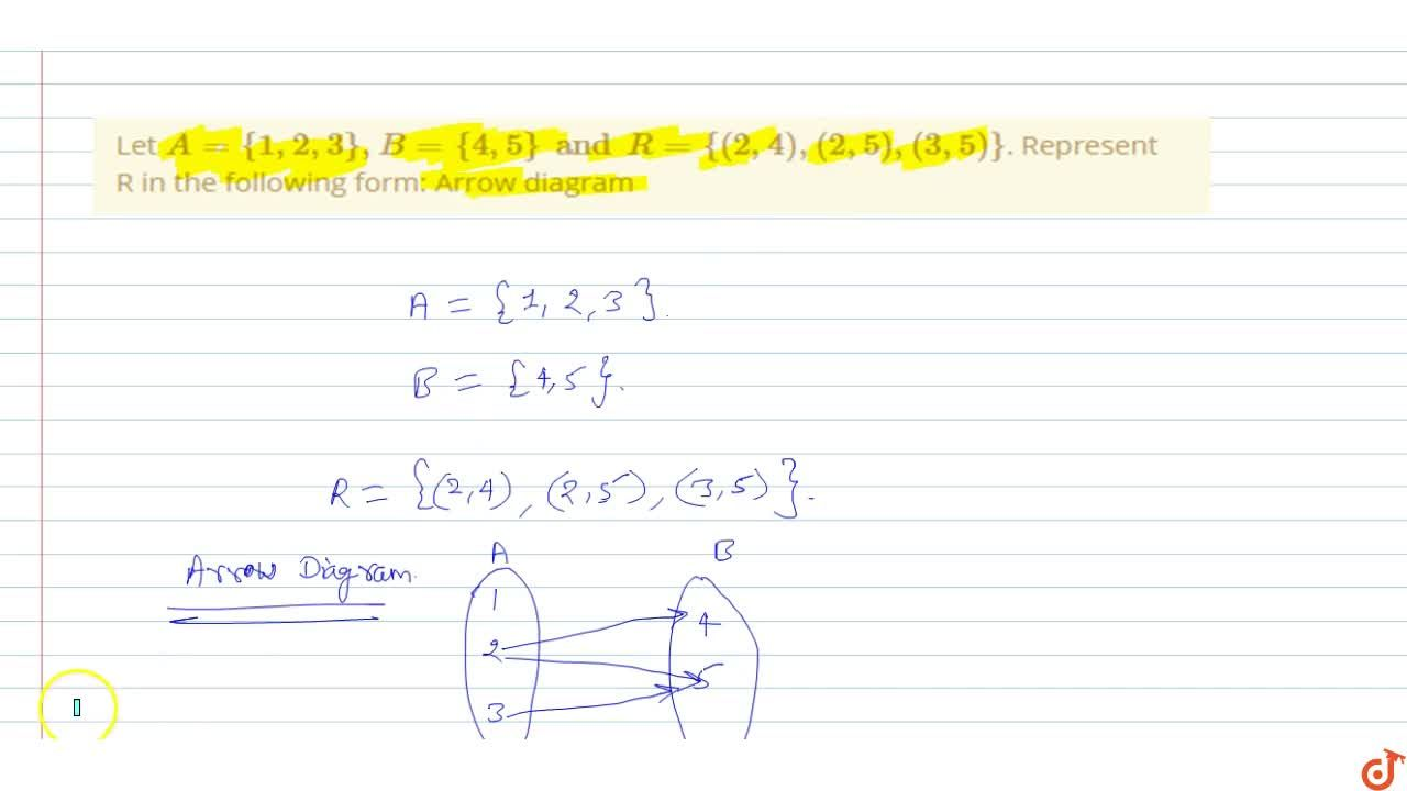 Solution for Let A = {1,2,3}, B = {4,5} and R = {(2,4),(2,5),