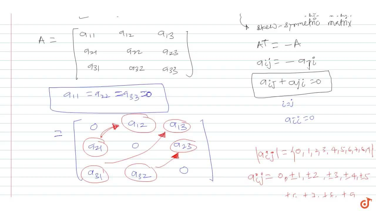 Solution for The number of  3xx3 skew-symmetric matrices A=
