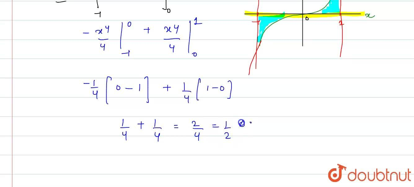 Solution for Find the area bounded by y = x^(3)  and x -axis