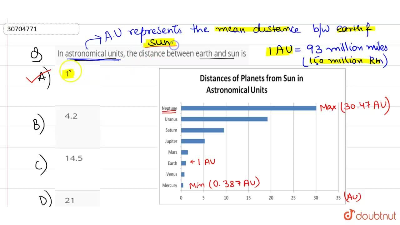 Solution for In astronomical units, the distance between earth