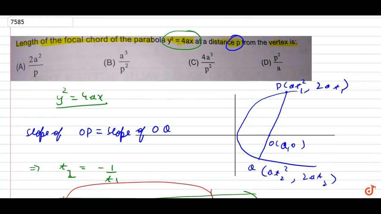 Solution for Length of the focal chord of the parabola y^2=4ax