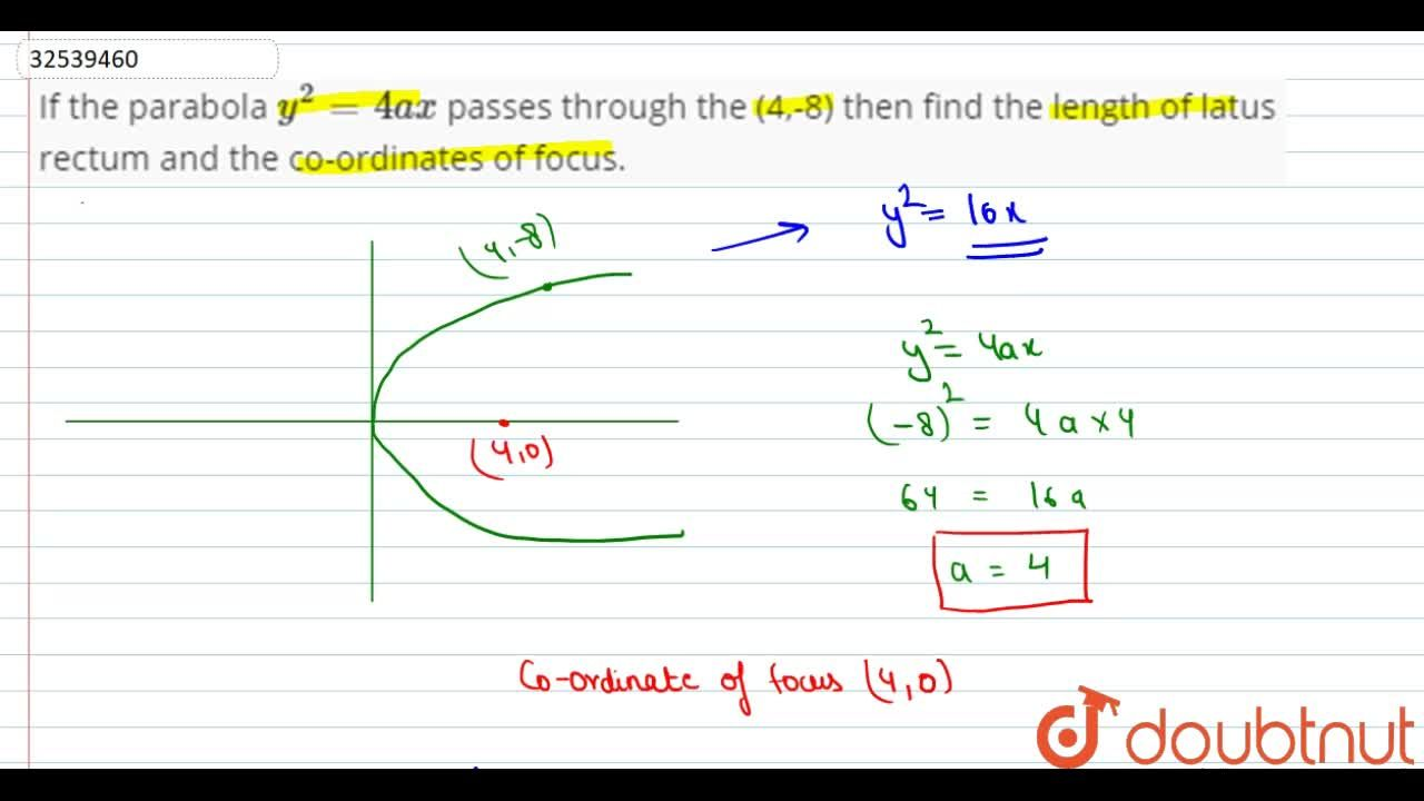 Solution for If the parabola y^(2)=4ax passes through the (4,