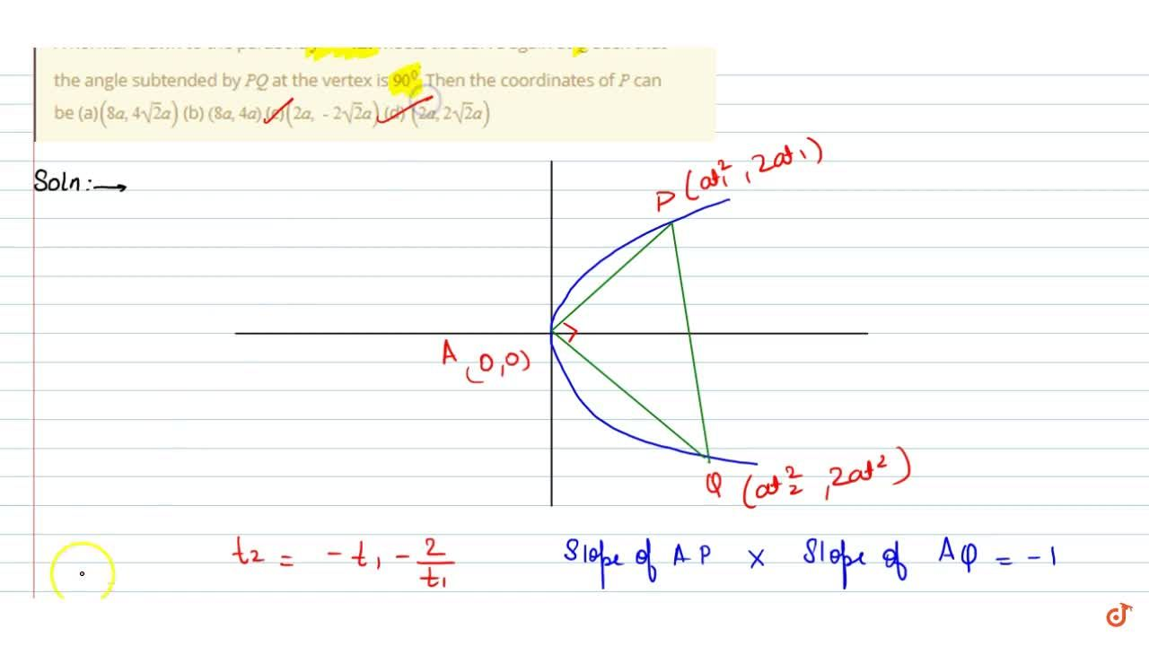 Solution for A normal drawn to the parabola y^2=4a x meets th
