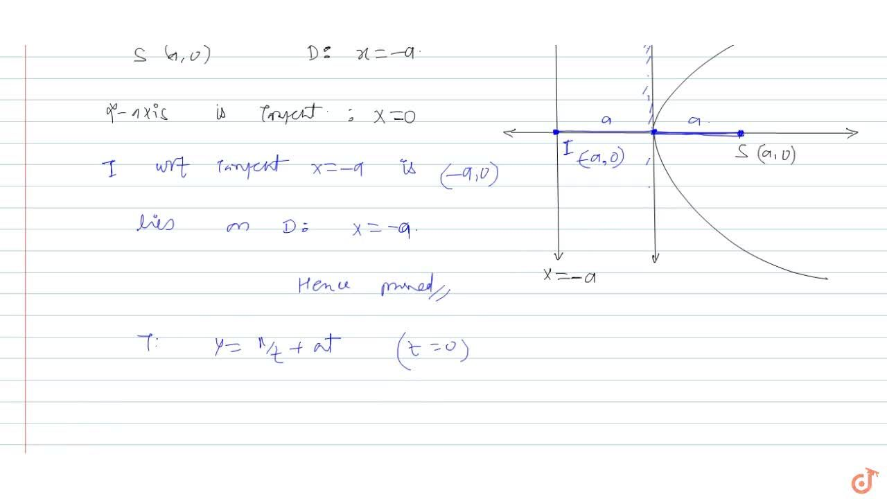 Solution for Prove that image of the focus lies on directrix wi