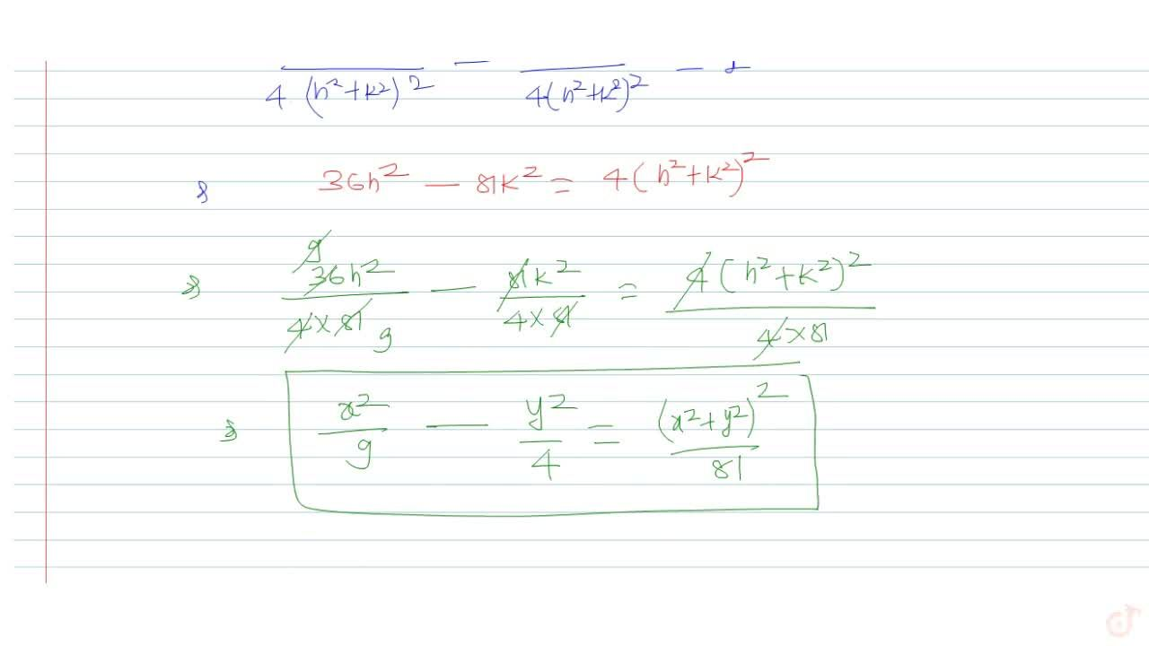 Solution for Tangents are drawn from any point on the hyperbola
