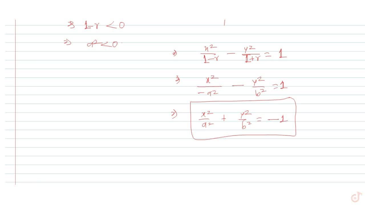 Solution for  The equation (x^2),(1-r)-(y^2),(1+r)=1,r >1,