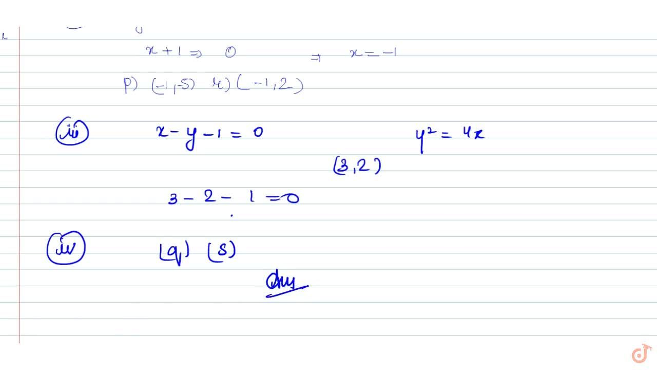 Solution for Column I,   Column II Points from   which perpen
