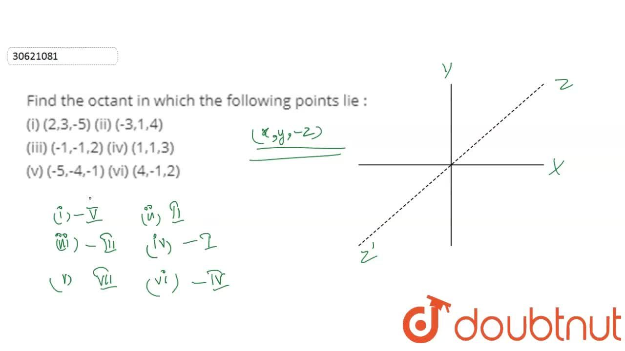Solution for Find the octant in which the following points lie