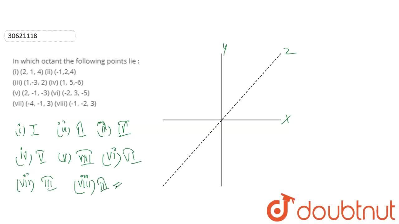 Solution for In which octant the following points lie : <br> (i