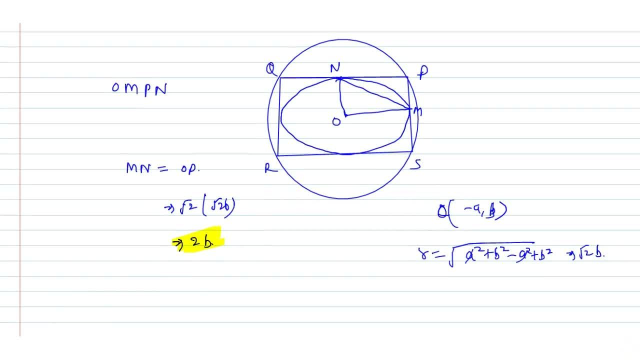 Solution for Find the length of the chord of contact with respe