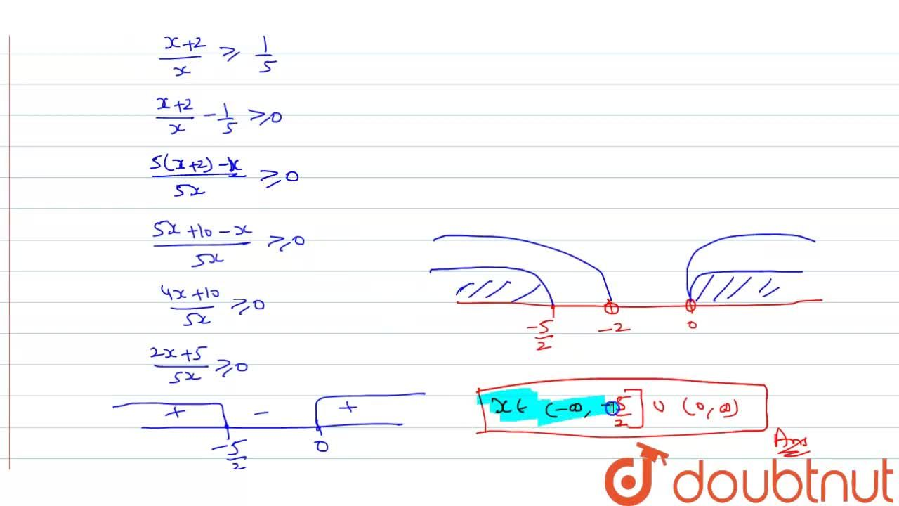 Solution for  Solve  log_(0.2). (x+2),x le 1.