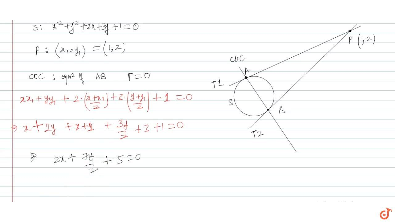 Solution for Find the equation of the chord of contact of the p