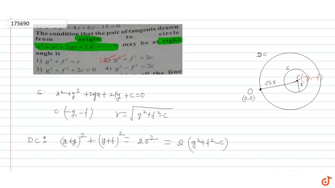Solution for The condition that the pair of tangents drawn from