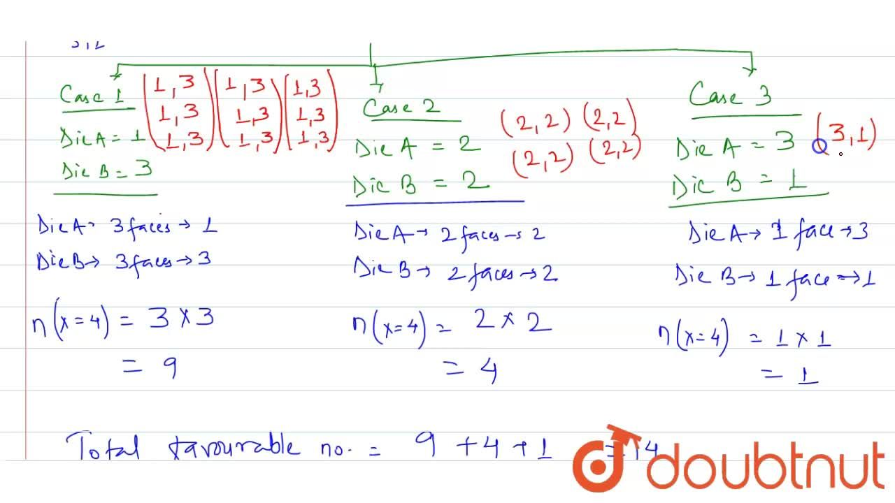 Solution for There are two die A and B both having six faces. D