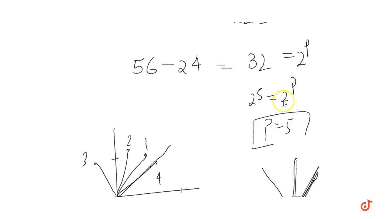 Solution for Consider the set of eight vector V={a hat i+b hat